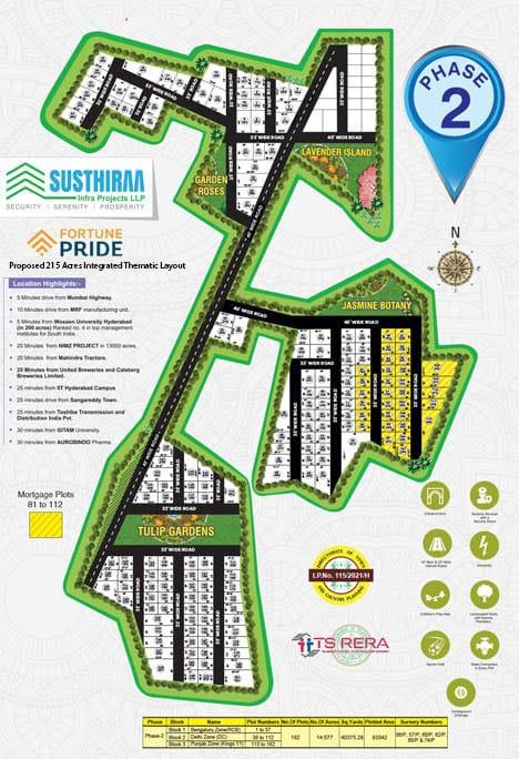 13x19in Susthiraa Phase 2 new